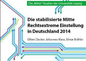 """Die Mitte der Gesellschaft im Blick: Deckblatt der Studie """"Die stabilisierte Mitte. Rechtsextreme Einstellungen in Deutschland""""."""
